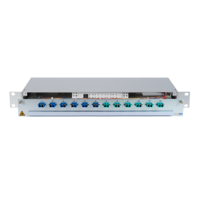 925609 - CCM Patchpanel 1HE Alu PRO